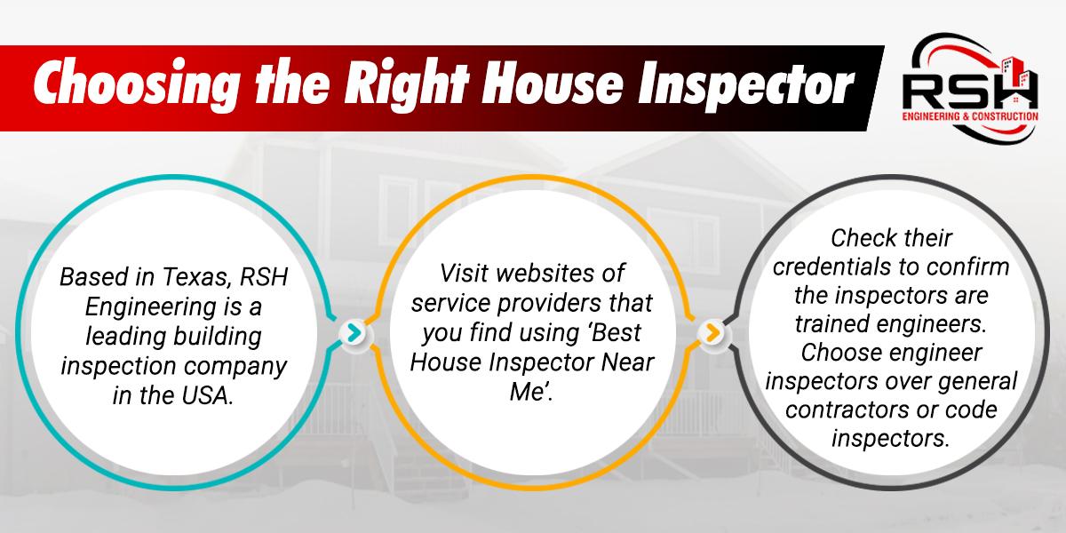 House inspector